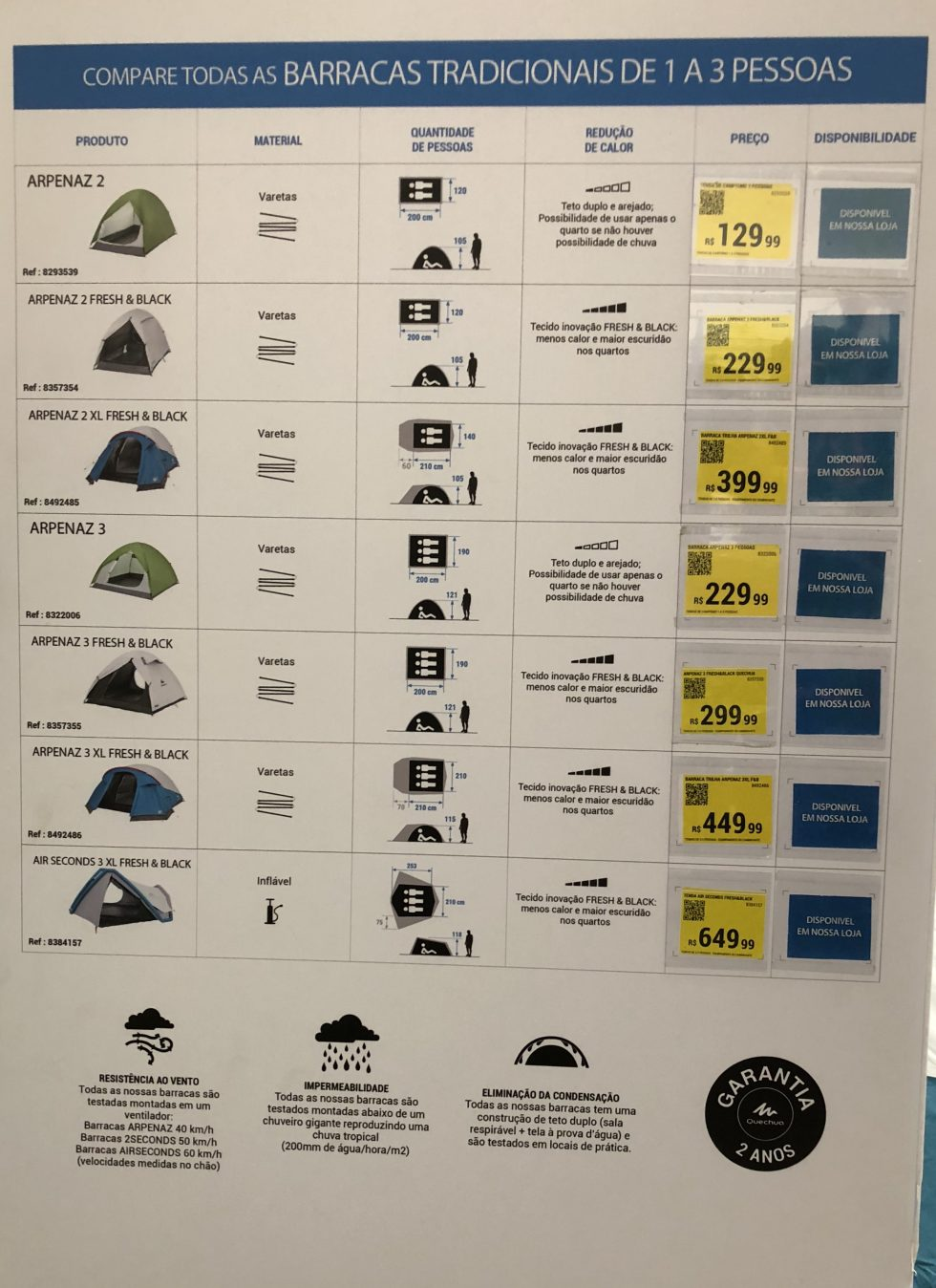 140a3341f qual tipo de barraca   tenda comprar 2-seconds varetas ou sistema de ar