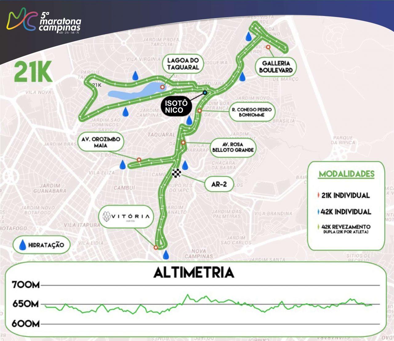 Team RM sport Maratona de campinas 2019 www.sporttechtips.com trecho