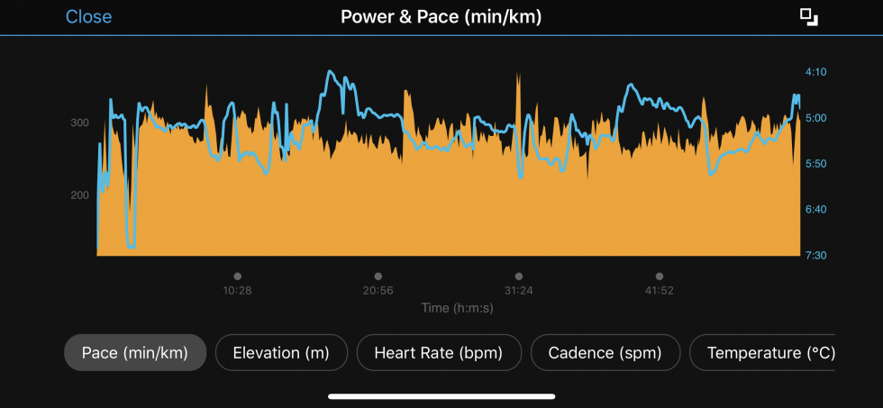 Stryd power vs pace Corrida Iguatemi Campinas TFrun sporttechtips