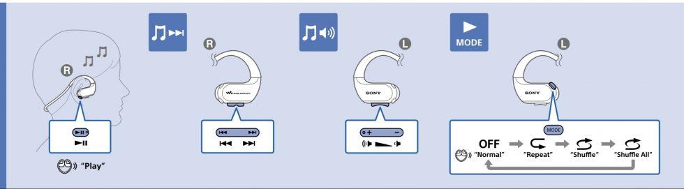 10 01 Sony NW-Ws623 Sporttechtips.com