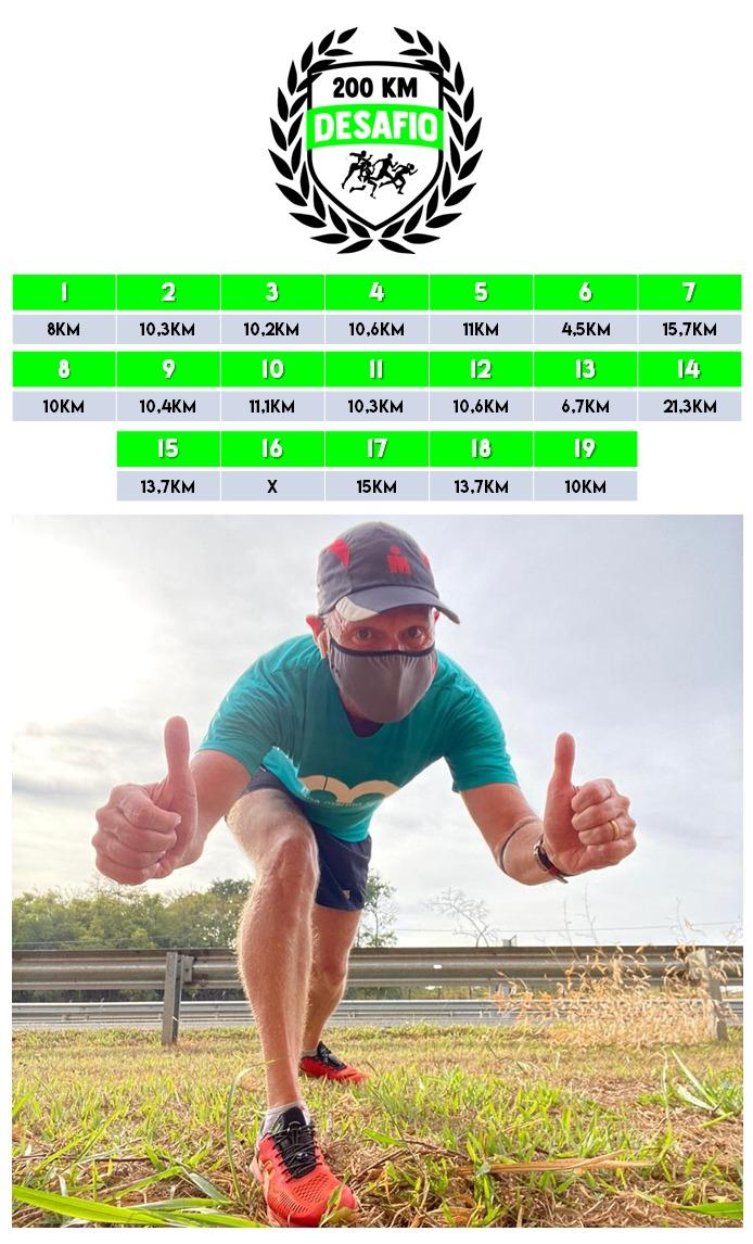 corrida1 sporttechtips