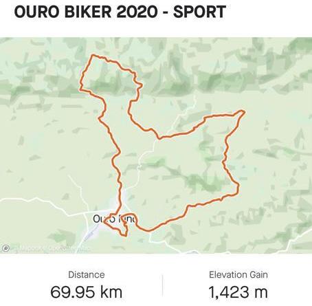 Ouroubiker sport sporttechtips