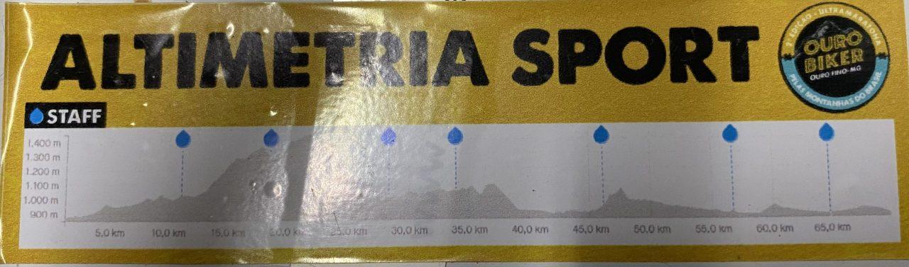 alimetria e agua ourobiker 2020 sporttechtips